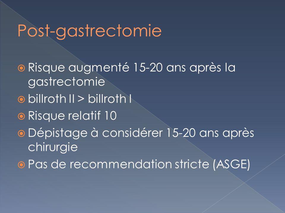 Post-gastrectomie Risque augmenté 15-20 ans après la gastrectomie