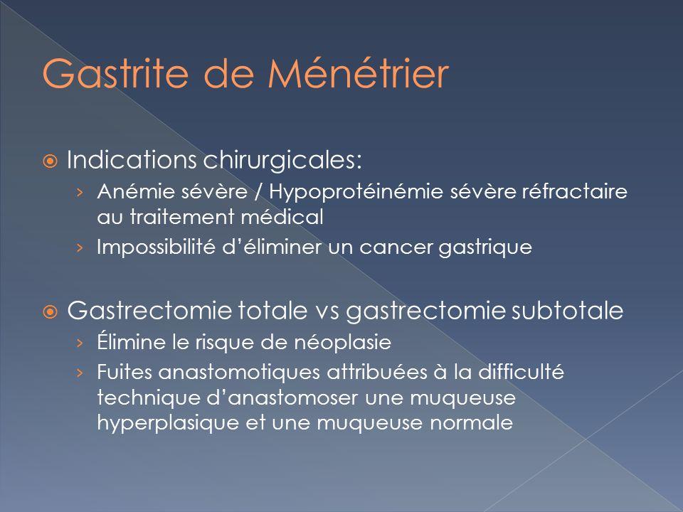 Gastrite de Ménétrier Indications chirurgicales: