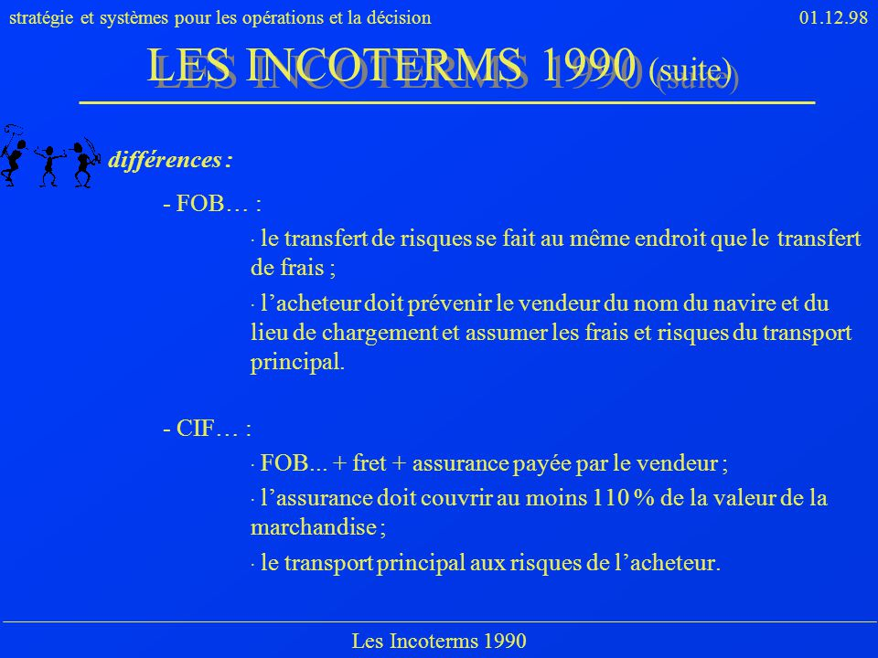 LES INCOTERMS 1990 (suite) différences : - FOB… :