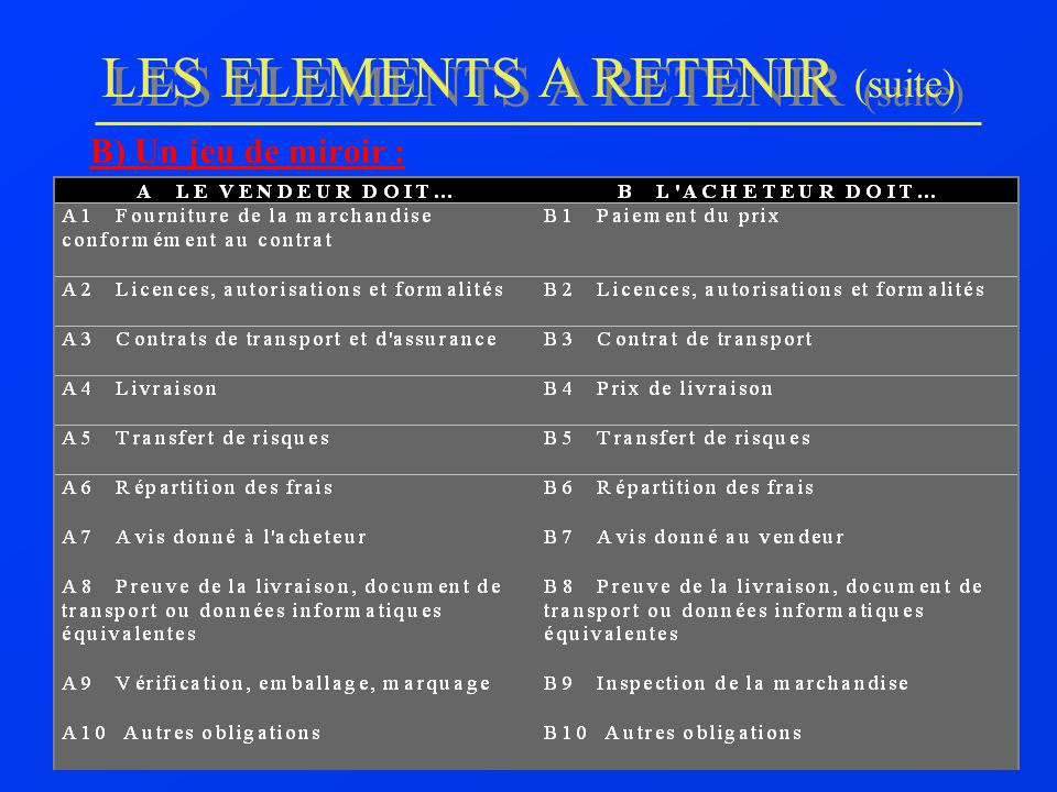 LES ELEMENTS A RETENIR (suite)