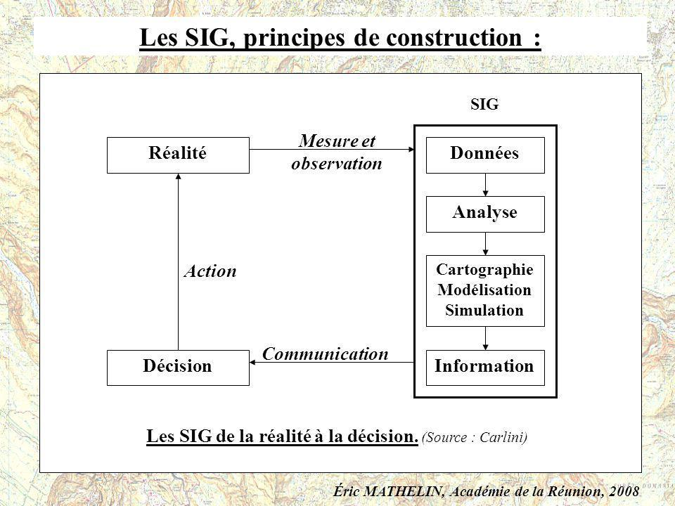 Les SIG, principes de construction :