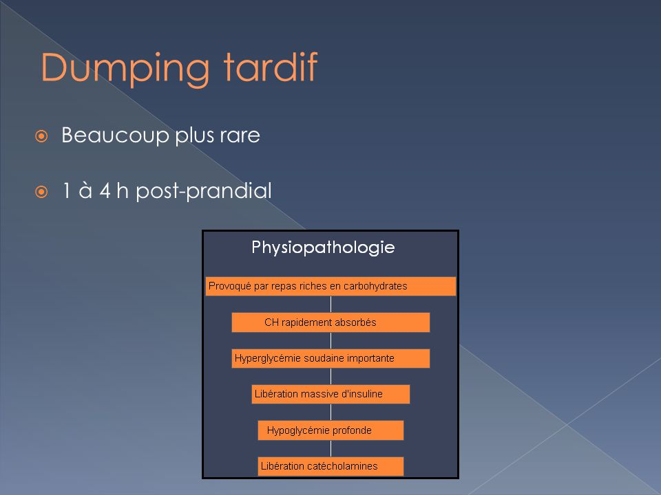 Dumping tardif Beaucoup plus rare 1 à 4 h post-prandial