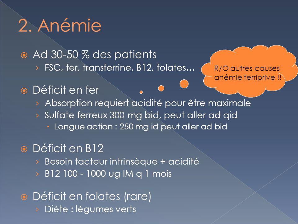 2. Anémie Ad 30-50 % des patients Déficit en fer Déficit en B12