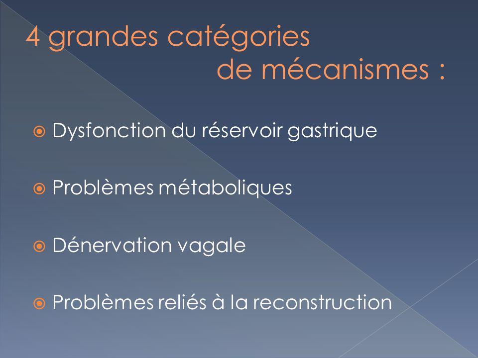 4 grandes catégories de mécanismes :
