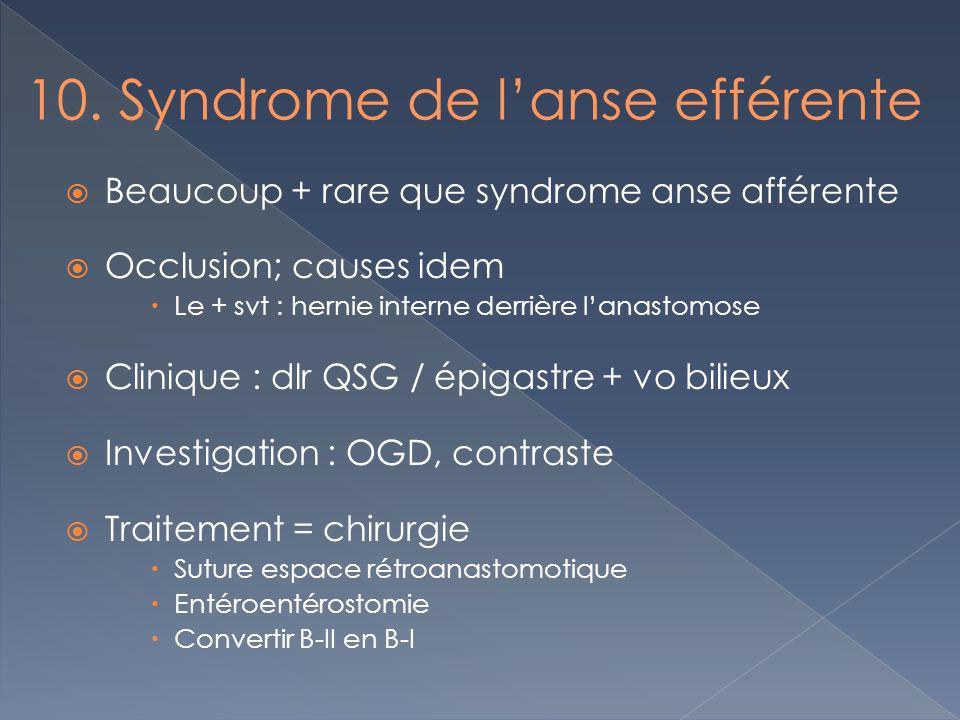 10. Syndrome de l'anse efférente