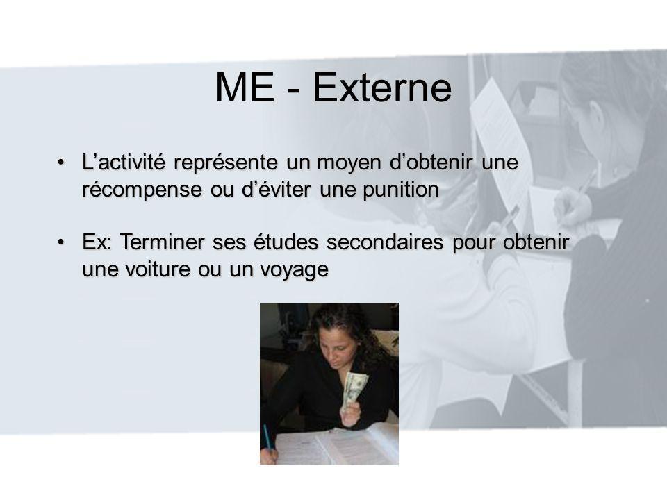 ME - Externe L'activité représente un moyen d'obtenir une récompense ou d'éviter une punition.