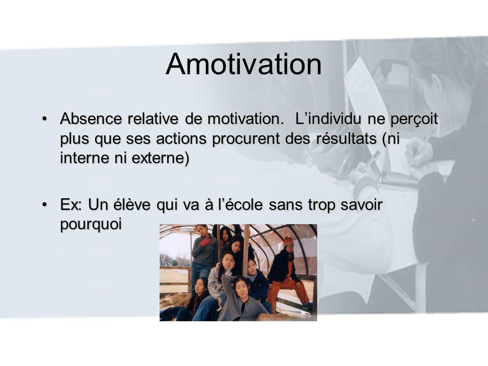 Amotivation Absence relative de motivation. L'individu ne perçoit plus que ses actions procurent des résultats (ni interne ni externe)