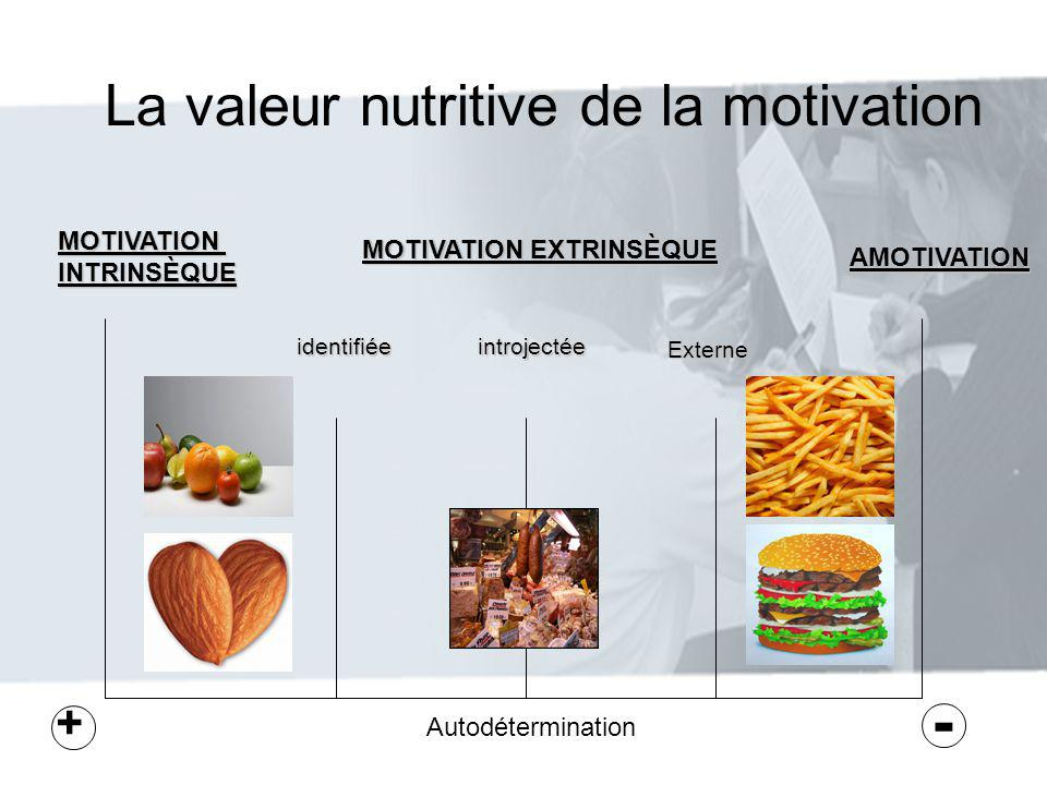 La valeur nutritive de la motivation
