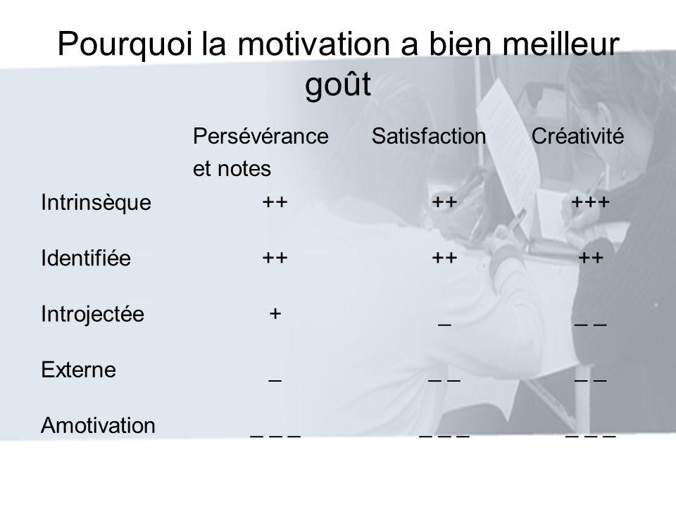 Pourquoi la motivation a bien meilleur goût