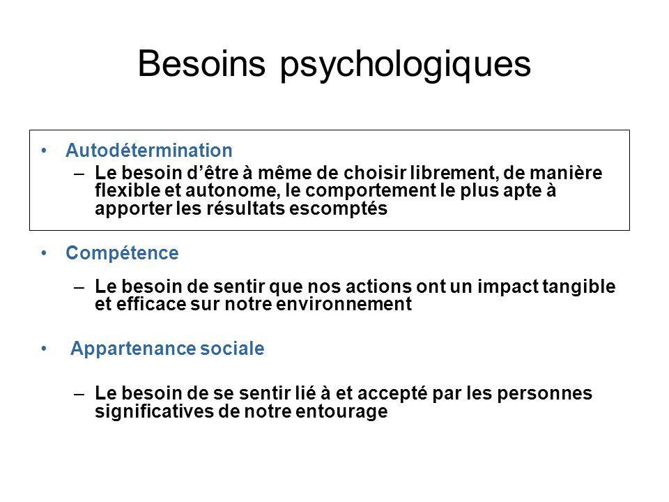 Besoins psychologiques