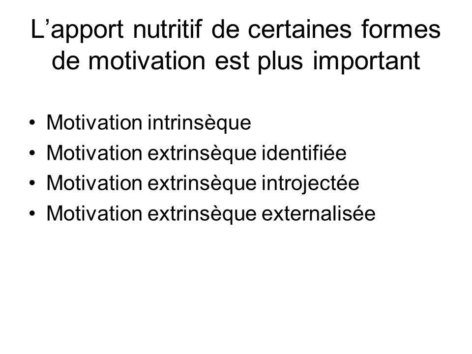 L'apport nutritif de certaines formes de motivation est plus important