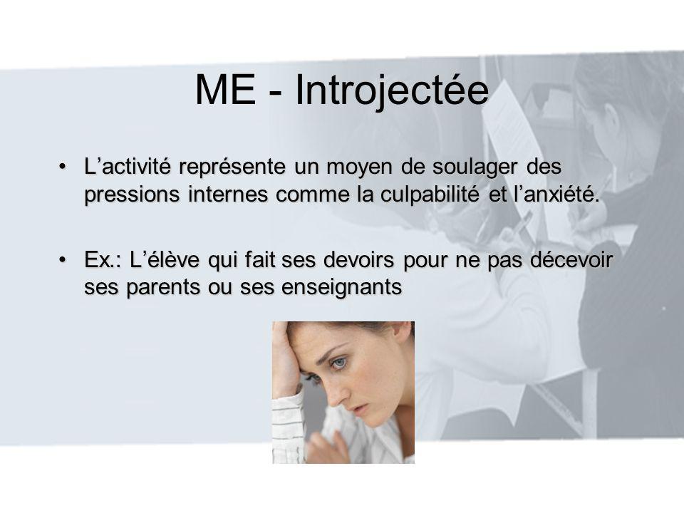 ME - Introjectée L'activité représente un moyen de soulager des pressions internes comme la culpabilité et l'anxiété.