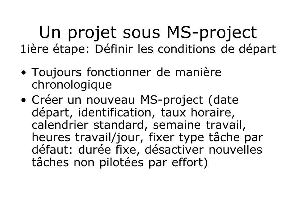 Un projet sous MS-project 1ière étape: Définir les conditions de départ