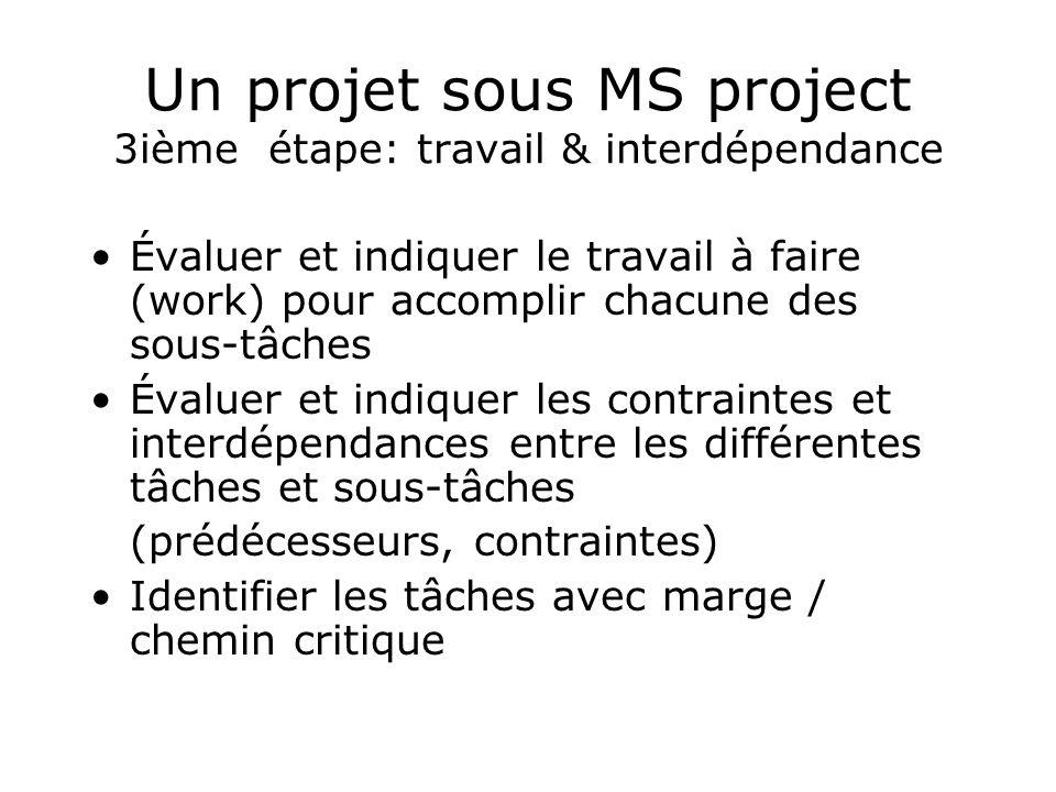 Un projet sous MS project 3ième étape: travail & interdépendance