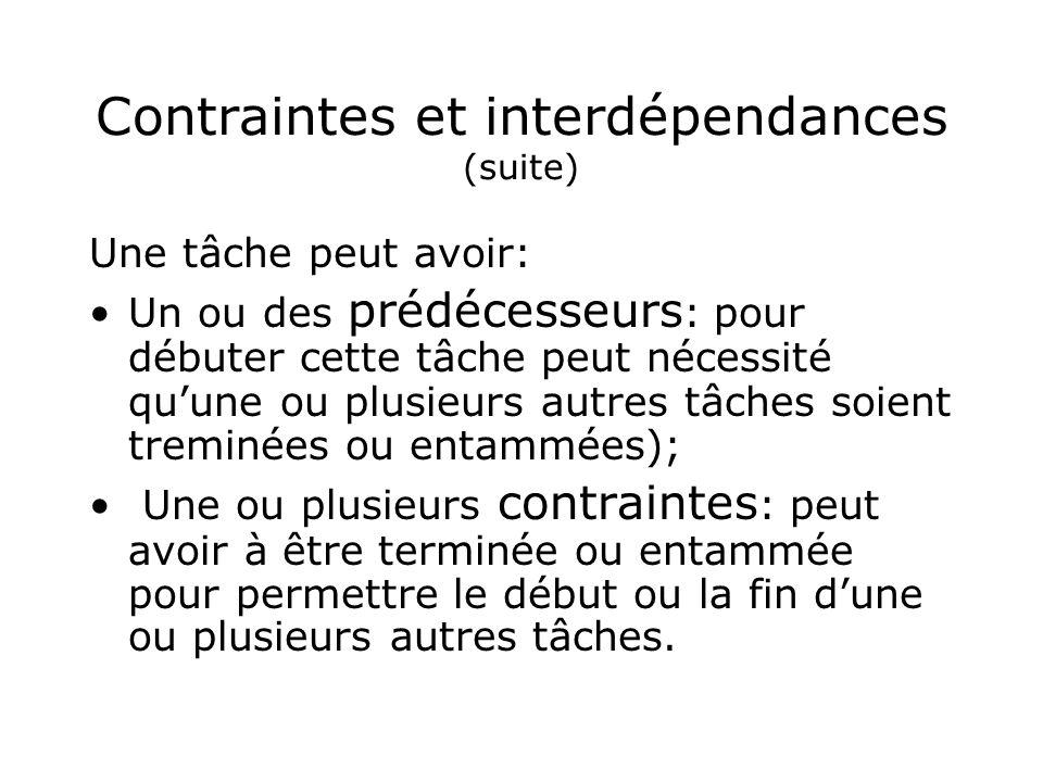 Contraintes et interdépendances (suite)