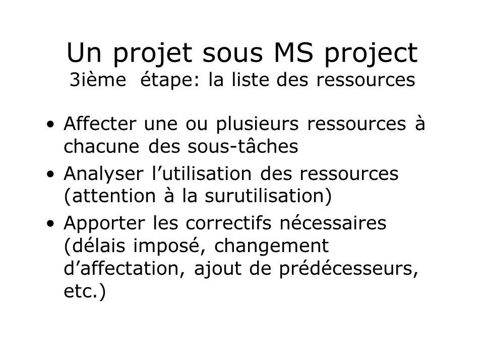 Un projet sous MS project 3ième étape: la liste des ressources