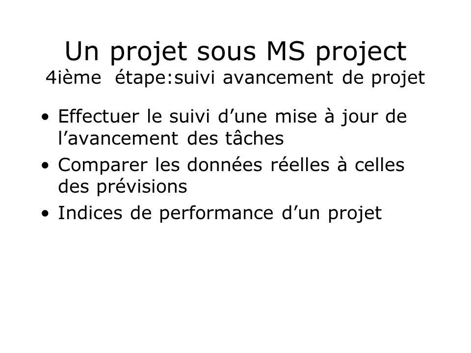 Un projet sous MS project 4ième étape:suivi avancement de projet
