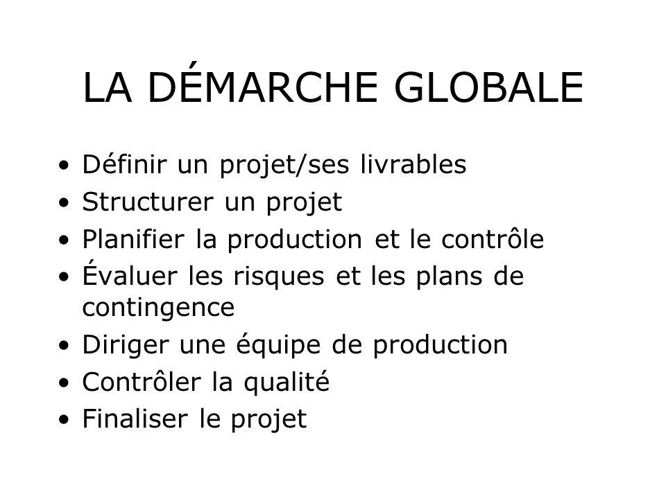LA DÉMARCHE GLOBALE Définir un projet/ses livrables