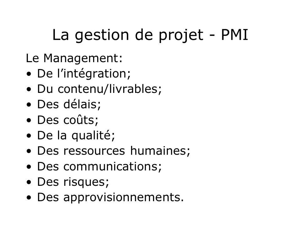 La gestion de projet - PMI