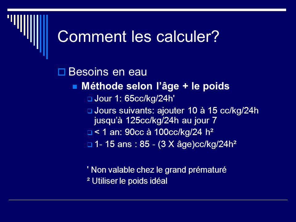 Comment les calculer Besoins en eau Méthode selon l'âge + le poids