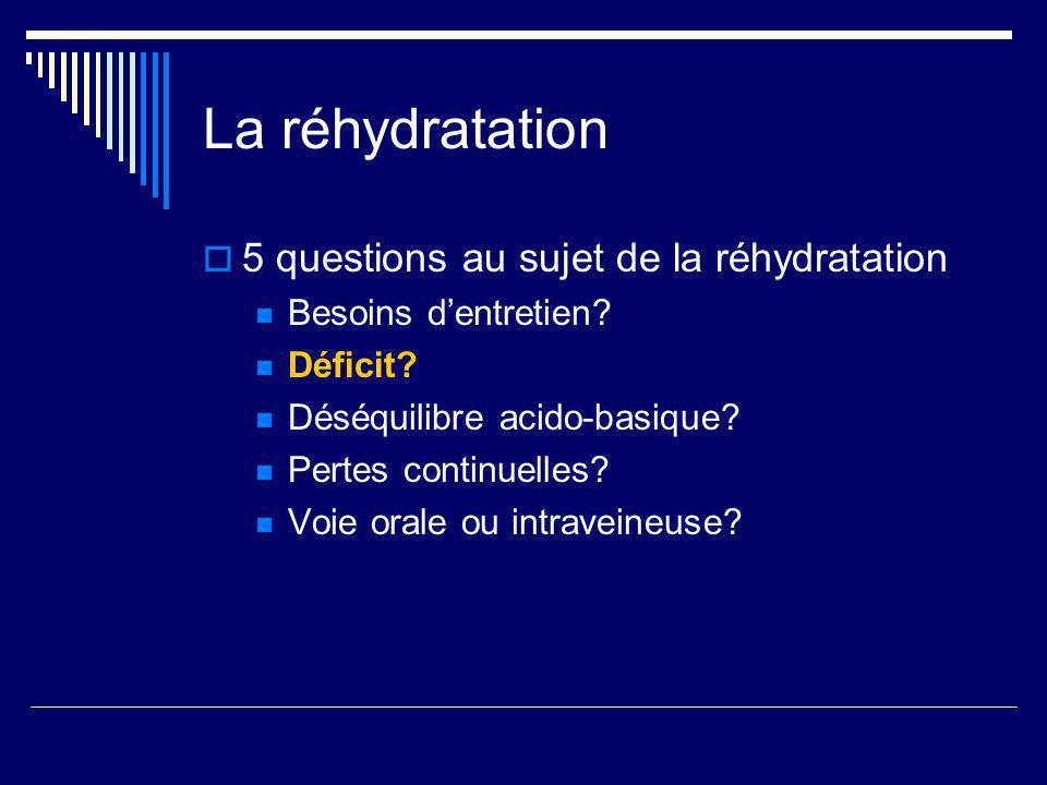 La réhydratation 5 questions au sujet de la réhydratation