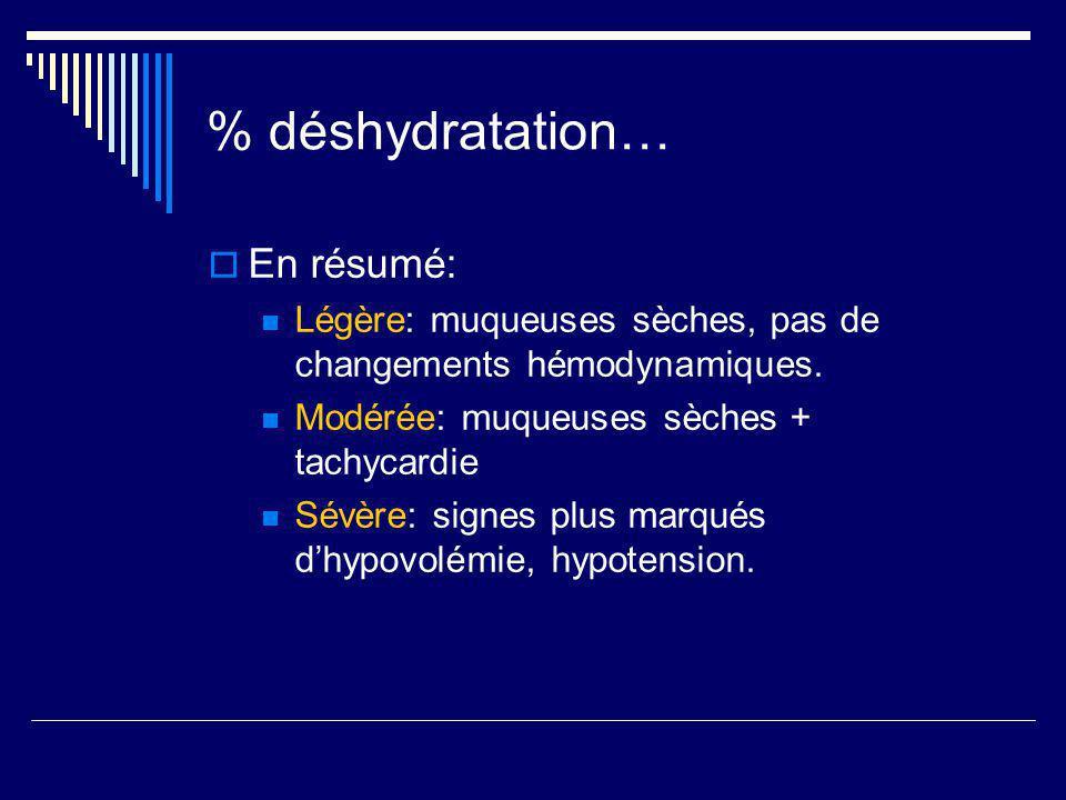 % déshydratation… En résumé: