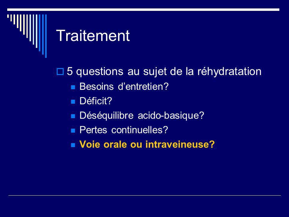 Traitement 5 questions au sujet de la réhydratation