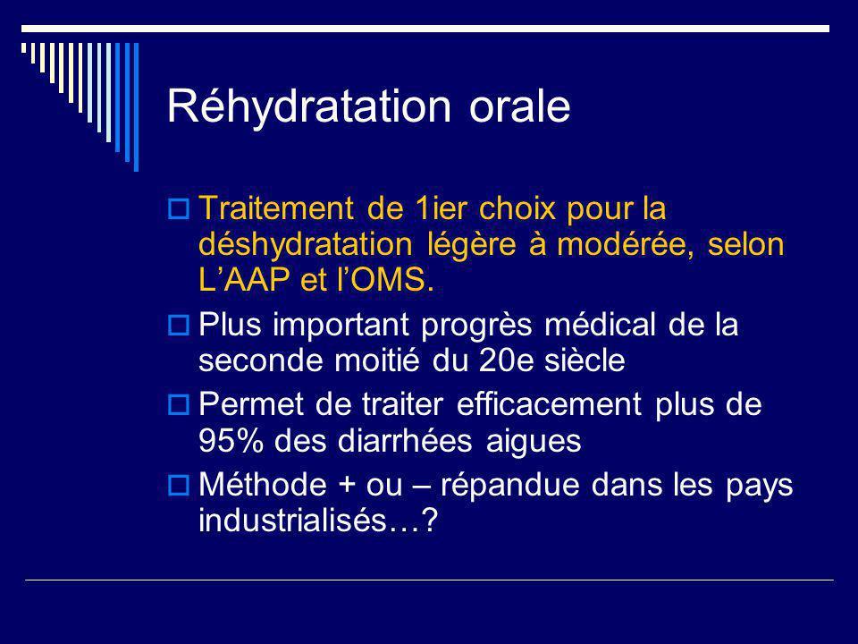Réhydratation orale Traitement de 1ier choix pour la déshydratation légère à modérée, selon L'AAP et l'OMS.