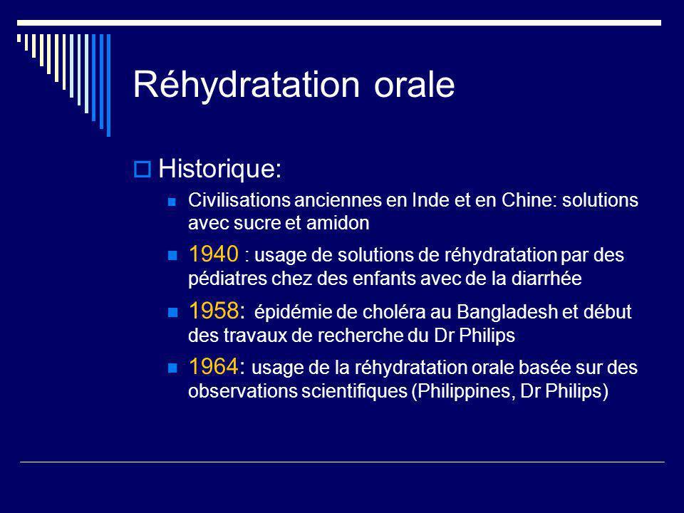 Réhydratation orale Historique:
