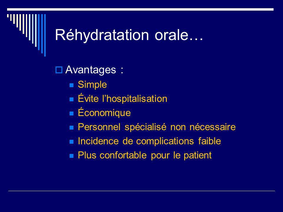 Réhydratation orale… Avantages : Simple Évite l'hospitalisation