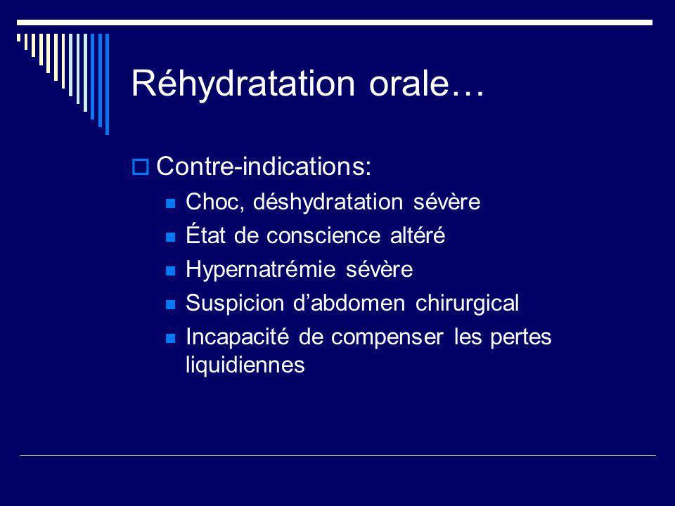 Réhydratation orale… Contre-indications: Choc, déshydratation sévère