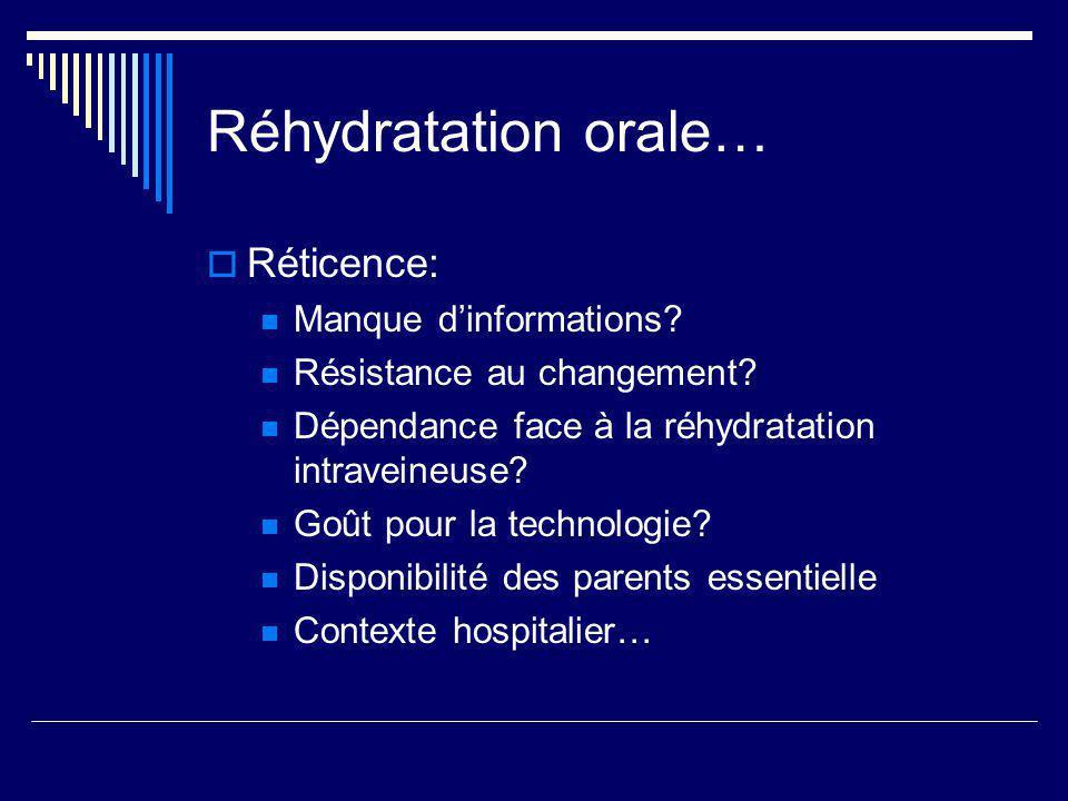 Réhydratation orale… Réticence: Manque d'informations