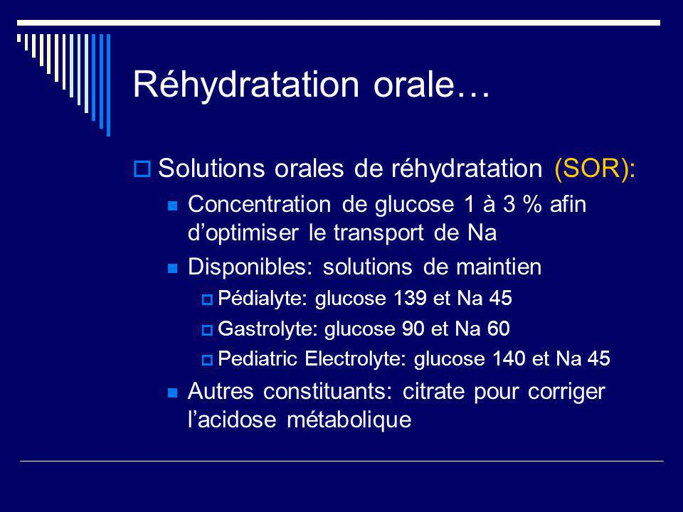 Réhydratation orale… Solutions orales de réhydratation (SOR):