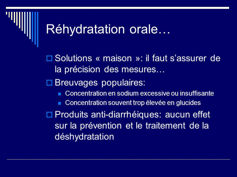 Réhydratation orale… Solutions « maison »: il faut s'assurer de la précision des mesures… Breuvages populaires: