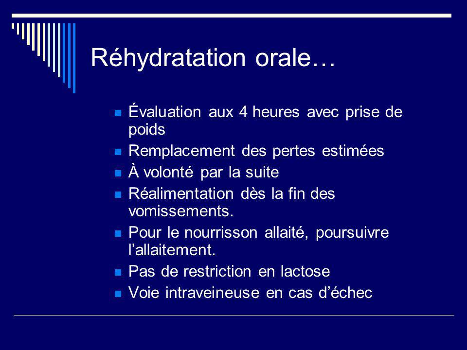 Réhydratation orale… Évaluation aux 4 heures avec prise de poids