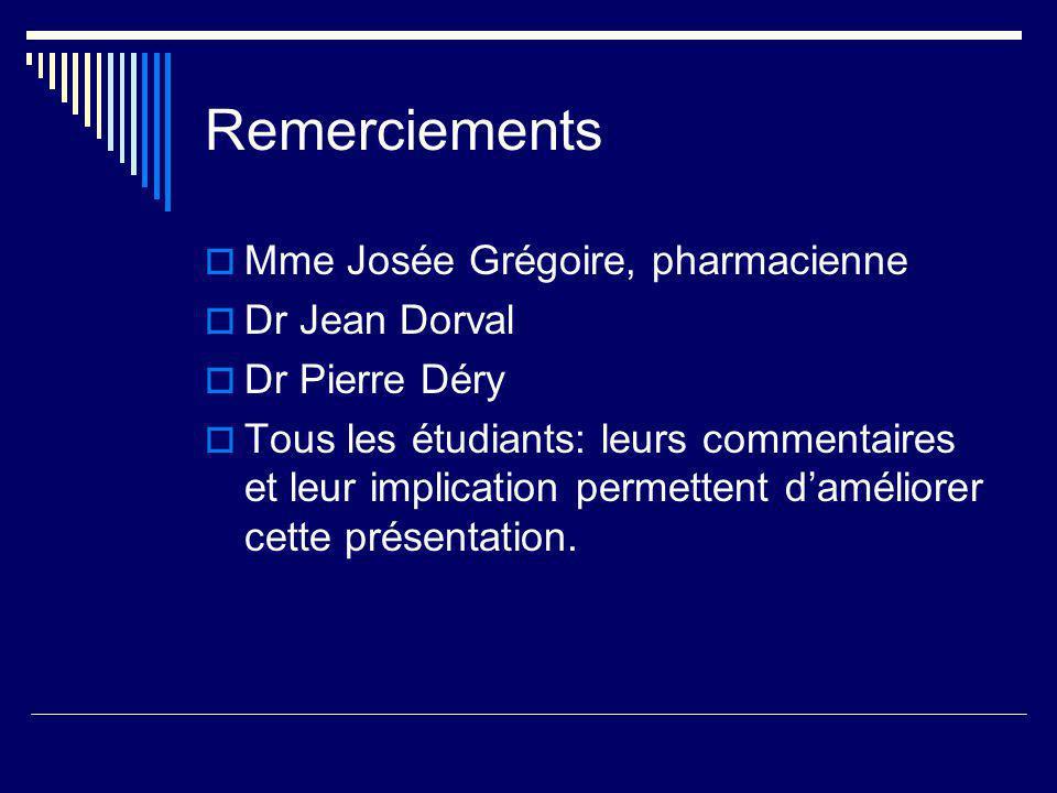 Remerciements Mme Josée Grégoire, pharmacienne Dr Jean Dorval