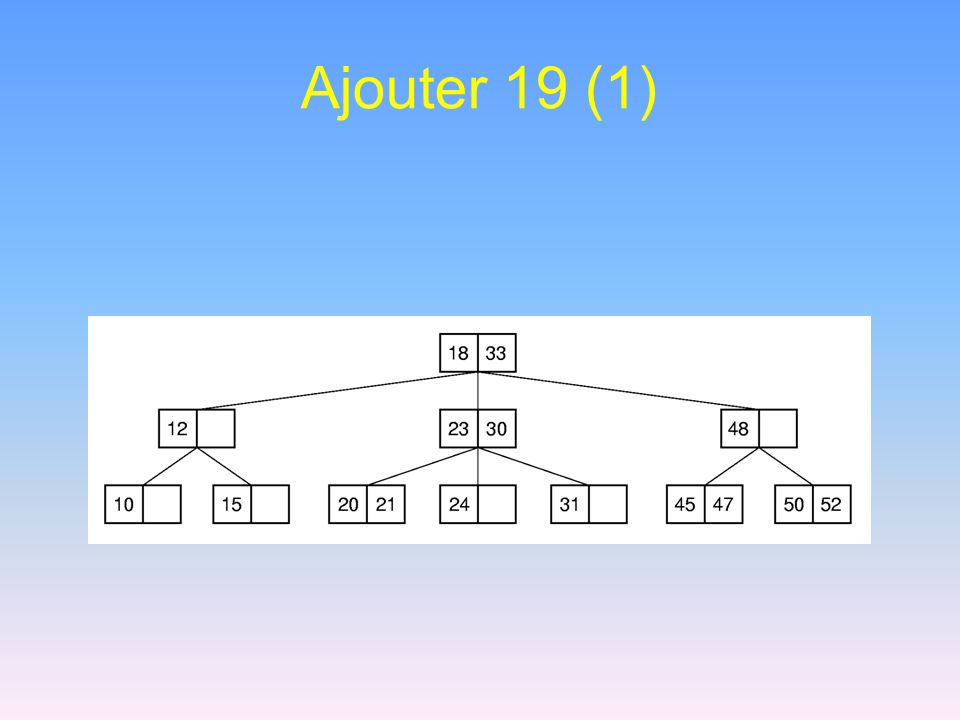 Ajouter 19 (1)
