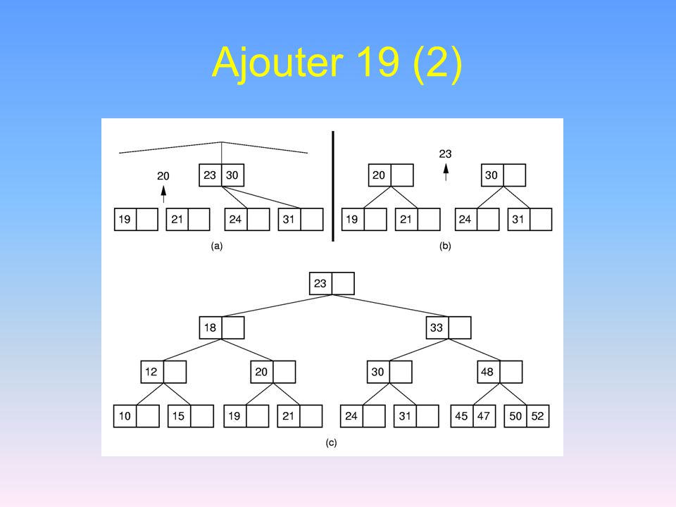 Ajouter 19 (2)