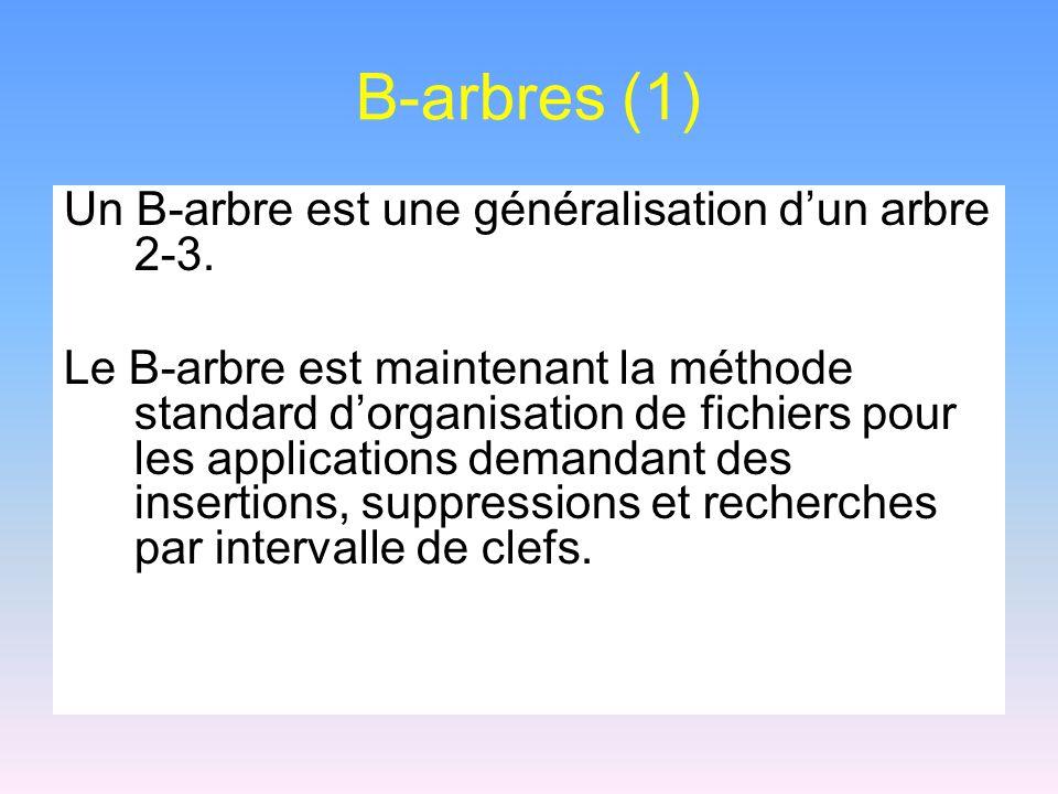 B-arbres (1) Un B-arbre est une généralisation d'un arbre 2-3.