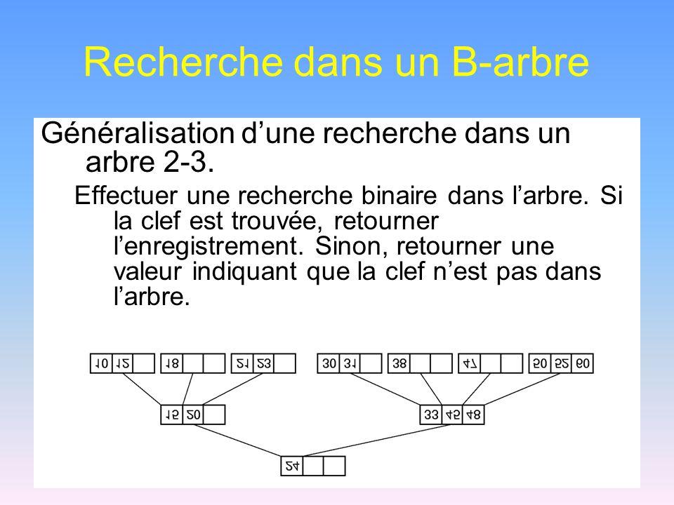 Recherche dans un B-arbre