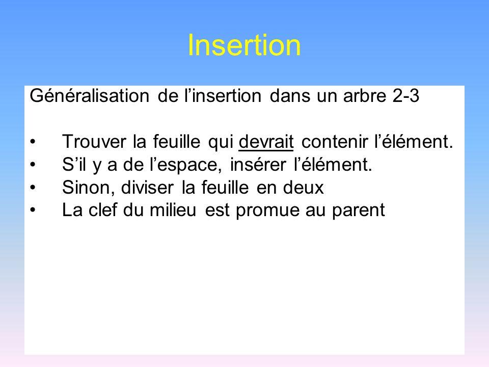 Insertion Généralisation de l'insertion dans un arbre 2-3