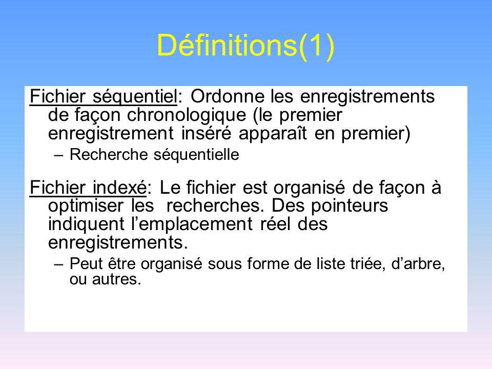Définitions(1) Fichier séquentiel: Ordonne les enregistrements de façon chronologique (le premier enregistrement inséré apparaît en premier)