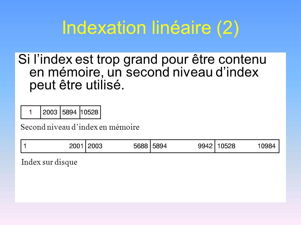Indexation linéaire (2)