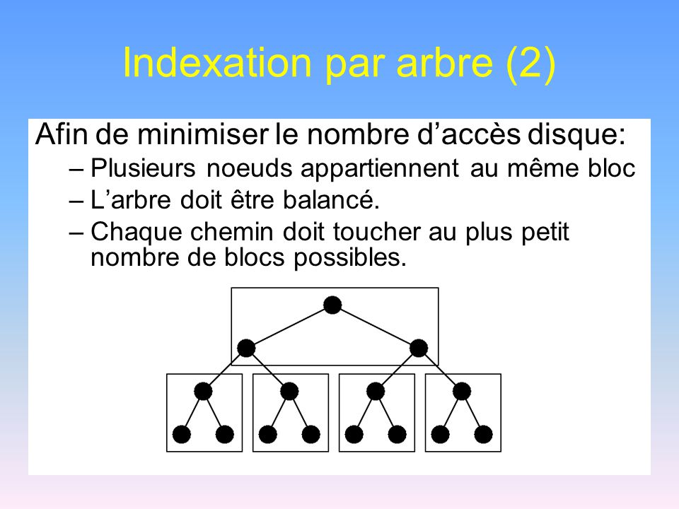 Indexation par arbre (2)