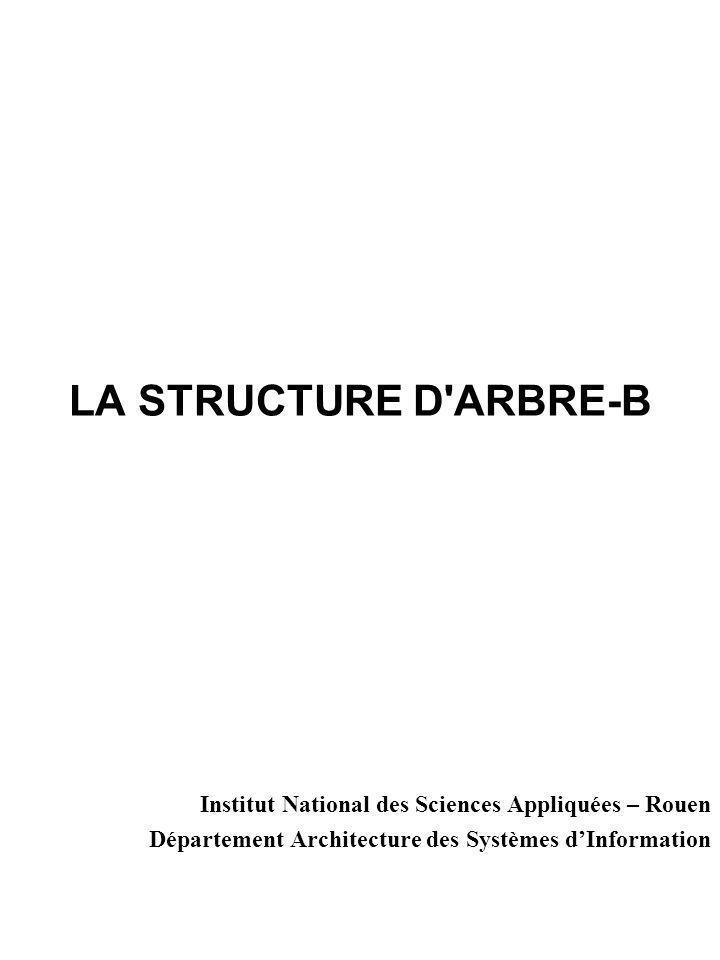 LA STRUCTURE D ARBRE-B Institut National des Sciences Appliquées – Rouen.