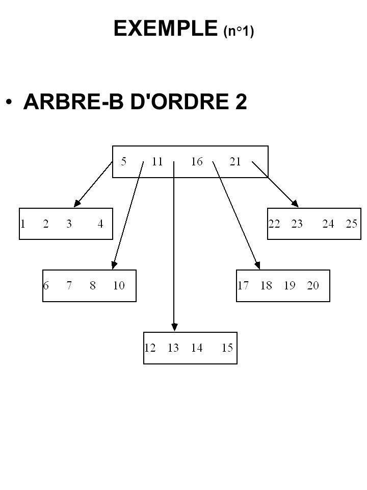 EXEMPLE (n°1) ARBRE-B D ORDRE 2