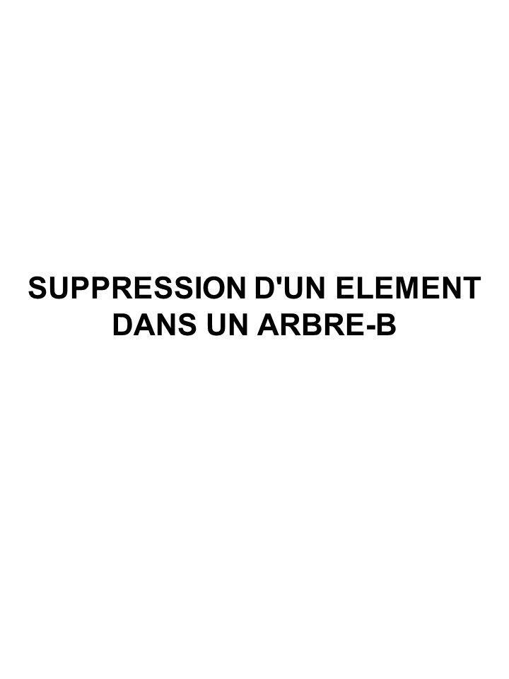 SUPPRESSION D UN ELEMENT DANS UN ARBRE-B