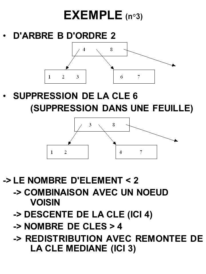 EXEMPLE (n°3) D ARBRE B D ORDRE 2 SUPPRESSION DE LA CLE 6