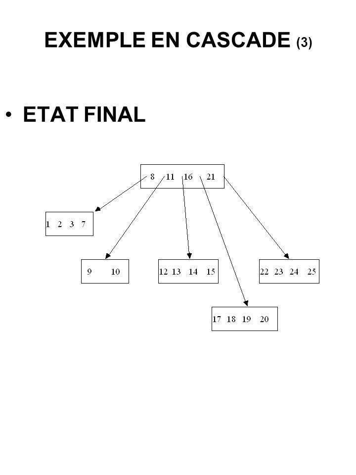 EXEMPLE EN CASCADE (3) ETAT FINAL