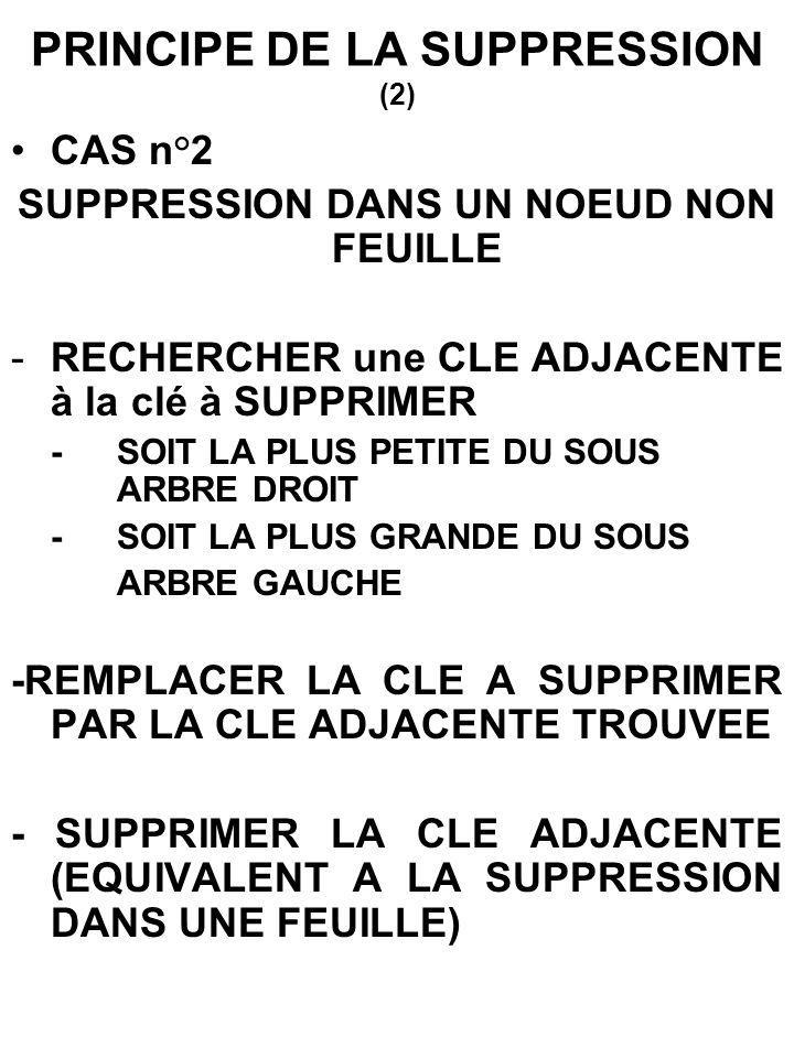 PRINCIPE DE LA SUPPRESSION (2)